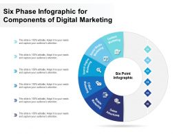 Six Phase Infographic For Components Of Digital Marketing
