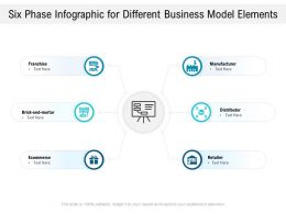 Six Phase Infographic For Different Business Model Elements