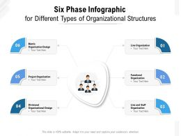 Six Phase Infographic For Different Types Of Organizational Structures