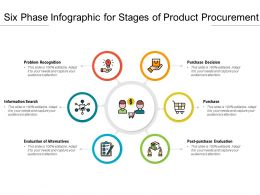Six Phase Infographic For Stages Of Product Procurement