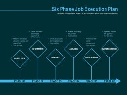 Six Phase Job Execution Plan