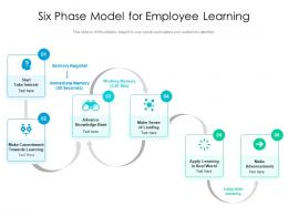 Six Phase Model For Employee Learning