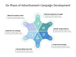 Six Phase Of Advertisement Campaign Development