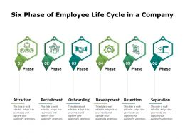 Six Phase Of Employee Life Cycle In A Company