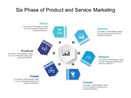 Six Phase Of Product And Service Marketing