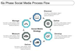 Six Phase Social Media Process Flow Powerpoint Slide Template