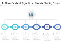 Six Phase Timeline Infographic For Financial Planning Process