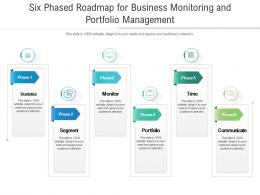 Six Phased Roadmap For Business Monitoring And Portfolio Management