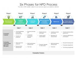 Six Phases For NPD Process
