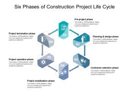 Six Phases Of Construction Project Life Cycle