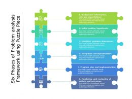Six Phases Of Problem Analysis Framework Using Puzzle Piece
