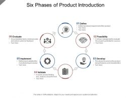 Six Phases Of Product Introduction
