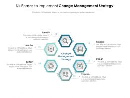 Six Phases To Implement Change Management Strategy