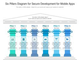 Six Pillars Diagram For Secure Development For Mobile Apps Infographic Template