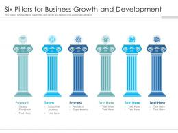 Six Pillars For Business Growth And Development