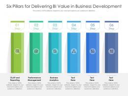Six Pillars For Delivering BI Value In Business Development