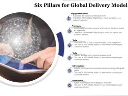 Six Pillars For Global Delivery Model
