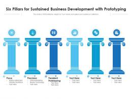 Six Pillars For Sustained Business Development With Prototyping