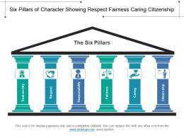 Six Pillars Of Character Showing Respect Fairness Caring Citizenship