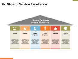 Six Pillars Of Service Excellence Ppt Powerpoint Presentation File Show