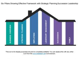 Six Pillars Showing Effective Framework With Strategic Planning Succession Leadership