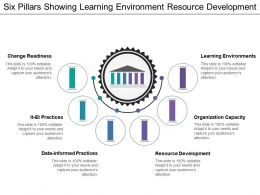 Six Pillars Showing Learning Environment Resource Development