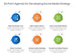 Six Point Agenda For Developing Social Media Strategy