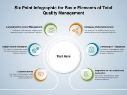 Six Point Infographic For Basic Elements Of Total Quality Management