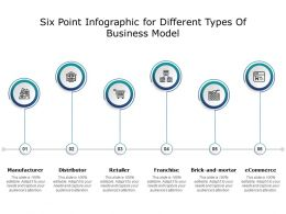 Six Point Infographic For Different Types Of Business Model