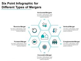 Six Point Infographic For Different Types Of Mergers