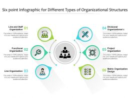 Six Point Infographic For Different Types Of Organizational Structures