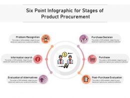 Six Point Infographic For Stages Of Product Procurement