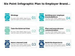 Six Point Infographic Plan To Employer Brand Management
