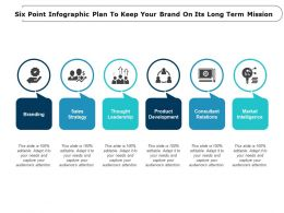 Six Point Infographic Plan To Keep Your Brand On Its Long Term Mission