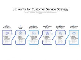 Six Points For Customer Service Strategy