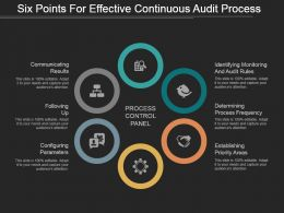 Six Points For Effective Continuous Audit Process Ppt Model