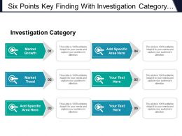 Six Points Key Finding With Investigation Category Market Growth And Tread