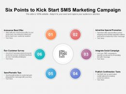 Six Points To Kick Start SMS Marketing Campaign