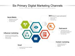 Six Primary Digital Marketing Channels