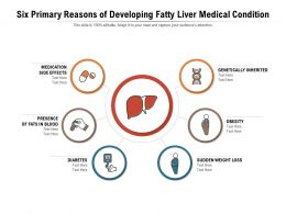 Six Primary Reasons Of Developing Fatty Liver Medical Condition