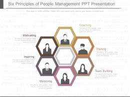 Six Principles Of People Management Ppt Presentation