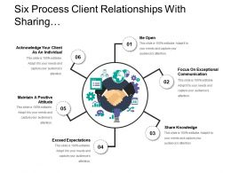 Six Process Client Relationships With Sharing Knowledge And Maintaining Positive Attitude