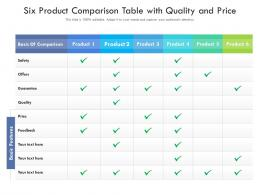 Six Product Comparison Table With Quality And Price