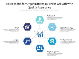 Six Reasons For Organizations Business Growth With Quality Assurance