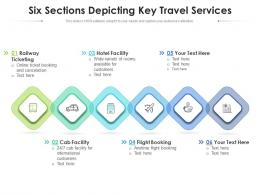 Six Sections Depicting Key Travel Services