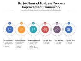 Six Sections Of Business Process Improvement Framework