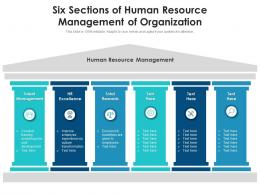 Six Sections Of Human Resource Management Of Organization