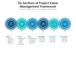 Six Sections Of Project Value Management Framework