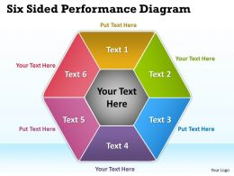 Six Sided Performance Diagram