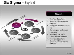 Six Sigma 6 Powerpoint Presentation Slides DB